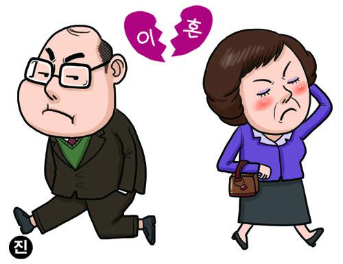 韓国でも日本同様、多くの夫婦が離婚をしています。